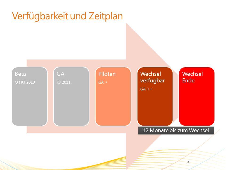 Verfügbarkeit und Zeitplan Beta Q4 KJ 2010 GA KJ 2011 Piloten GA + Wechsel verfügbar GA ++ Wechsel Ende 4 12 Monate bis zum Wechsel