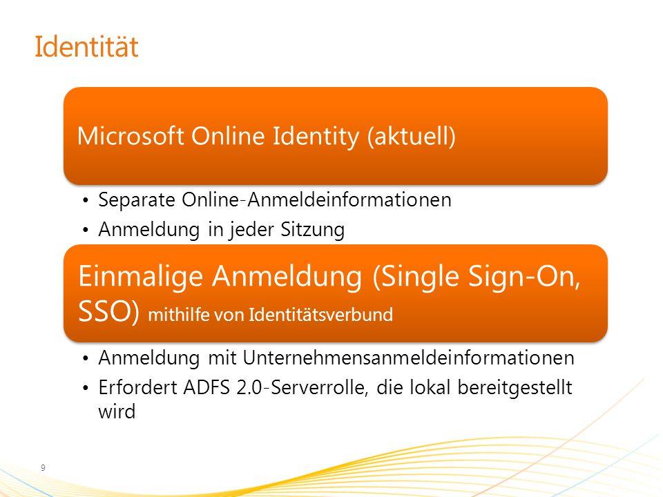Identität 9 Microsoft Online Identity (aktuell) Separate Online-Anmeldeinformationen Anmeldung in jeder Sitzung Einmalige Anmeldung (Single Sign-On, S