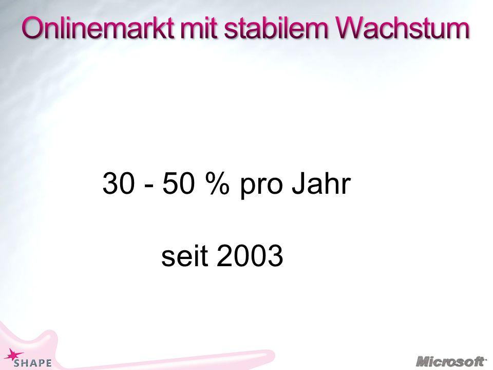 30 - 50 % pro Jahr seit 2003