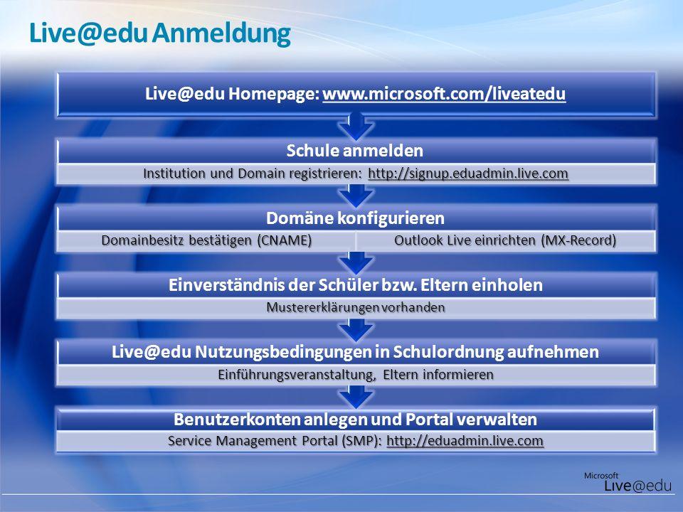 Live@edu Anmeldung Benutzerkonten anlegen und Portal verwalten Service Management Portal (SMP): http://eduadmin.live.com Live@edu Nutzungsbedingungen