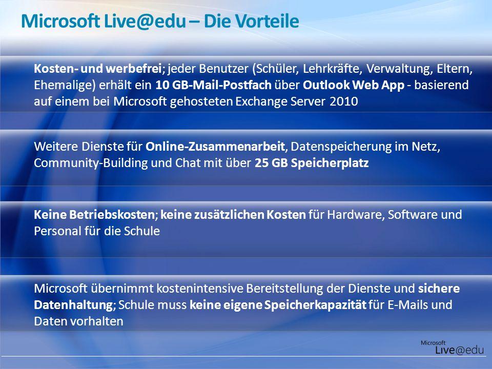 Microsoft Live@edu – Die Vorteile Kosten- und werbefrei; jeder Benutzer (Schüler, Lehrkräfte, Verwaltung, Eltern, Ehemalige) erhält ein 10 GB-Mail-Pos