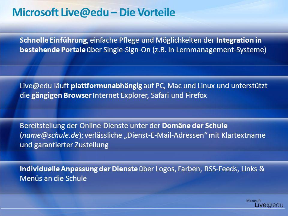 Microsoft Live@edu – Die Vorteile Schnelle Einführung, einfache Pflege und Möglichkeiten der Integration in bestehende Portale über Single-Sign-On (z.