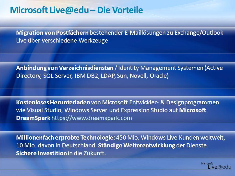 Migration von Postfächern bestehender E-Maillösungen zu Exchange/Outlook Live über verschiedene Werkzeuge Anbindung von Verzeichnisdiensten / Identity