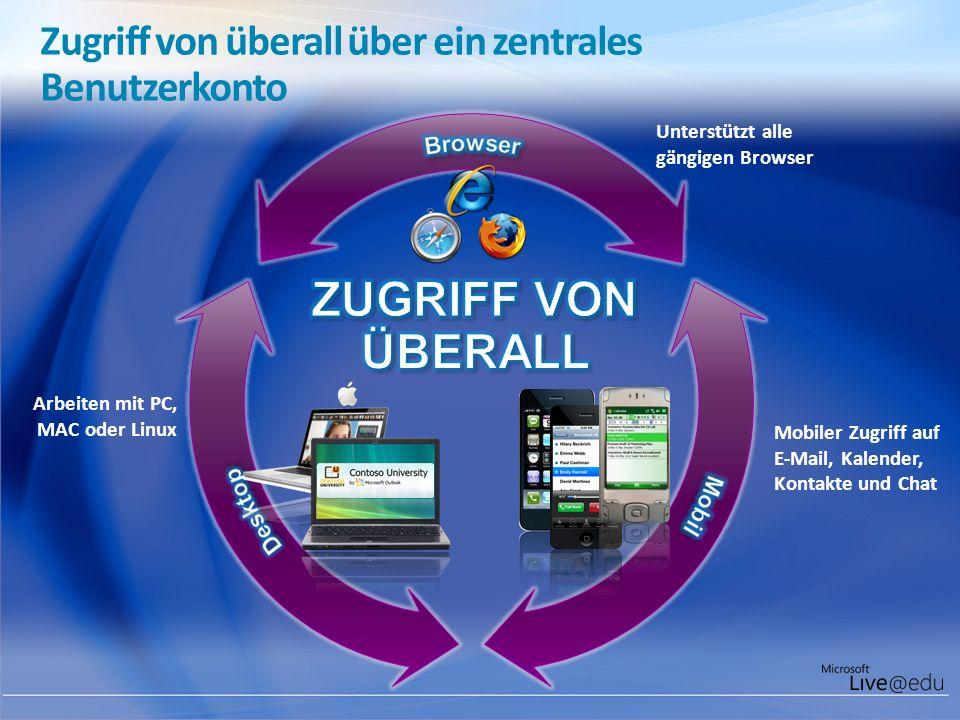 Mobiler Zugriff auf E-Mail, Kalender, Kontakte und Chat Unterstützt alle gängigen Browser Arbeiten mit PC, MAC oder Linux Zugriff von überall über ein