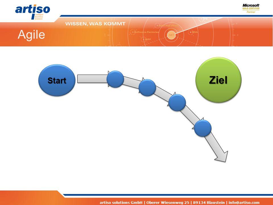 artiso solutions GmbH | Oberer Wiesenweg 25 | 89134 Blaustein | info@artiso.com Agile StartStart ZielZielZielZiel