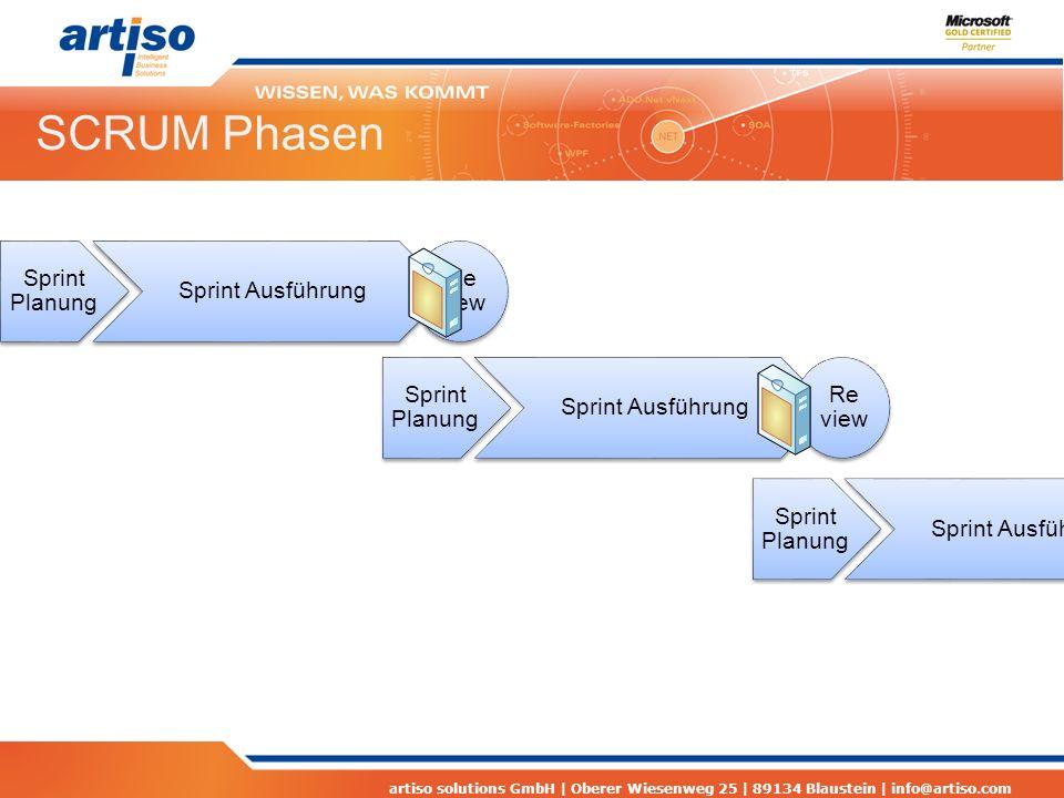 artiso solutions GmbH | Oberer Wiesenweg 25 | 89134 Blaustein | info@artiso.com Sprint Planung Sprint Ausführung Re view SCRUM Phasen Sprint Planung S