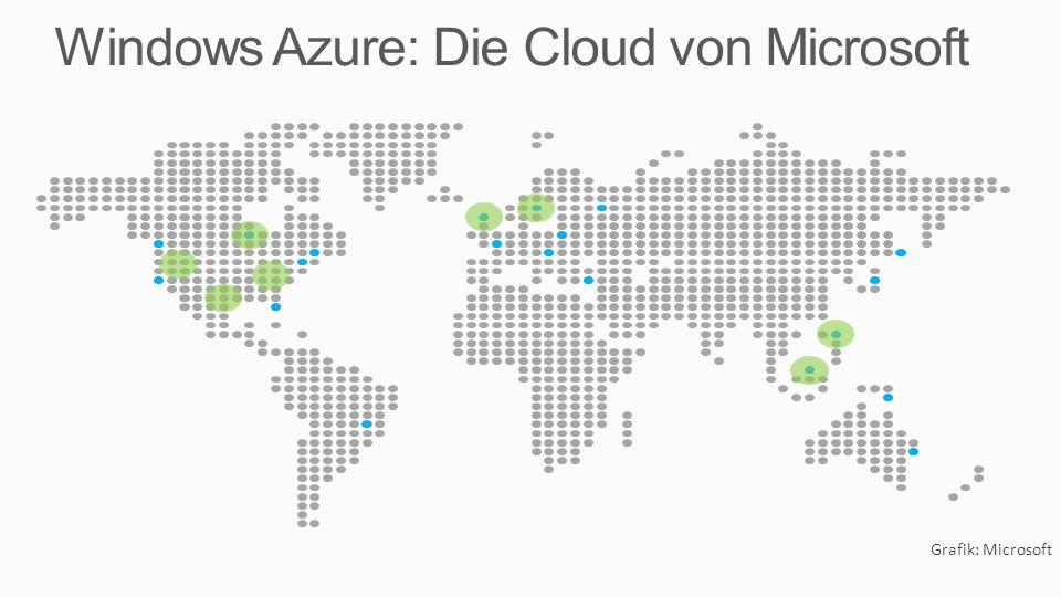 WebMatrix Management Portal Azure Websites MySQL