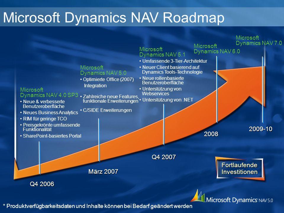 Fortlaufende Investitionen Q4 2006 * Produktverfügbarkeitsdaten und Inhalte können bei Bedarf geändert werden Microsoft Dynamics NAV Roadmap März 2007 März 2007 Q4 2007 Microsoft Dynamics NAV 4.0 SP3 Neue & verbesserte Benutzeroberfläche Neues Business Analytics RIM für geringe TCO Preisgekrönte umfassende Funktionalität SharePoint-basiertes Portal Microsoft Dynamics NAV 5.0 Optimierte Office (2007) Integration Zahlreiche neue Features, funktionale Erweiterungen C/SIDE Erweiterungen Microsoft Dynamics NAV 5.1 Umfassende 3-Tier-Architektur Neuer Client basierend auf Dynamics Tools-Technologie Neue rollenbasierte Benutzeroberfläche Unterstützung von Webservices Unterstützung von.NET Microsoft Dynamics NAV 6.0 2008 Microsoft Dynamics NAV 7.0 2009-10