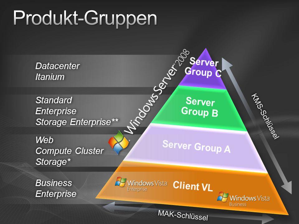 DatacenterItanium StandardEnterprise Storage Enterprise** Web Compute Cluster Storage* BusinessEnterprise KMS-Schlüssel MAK-Schlüssel