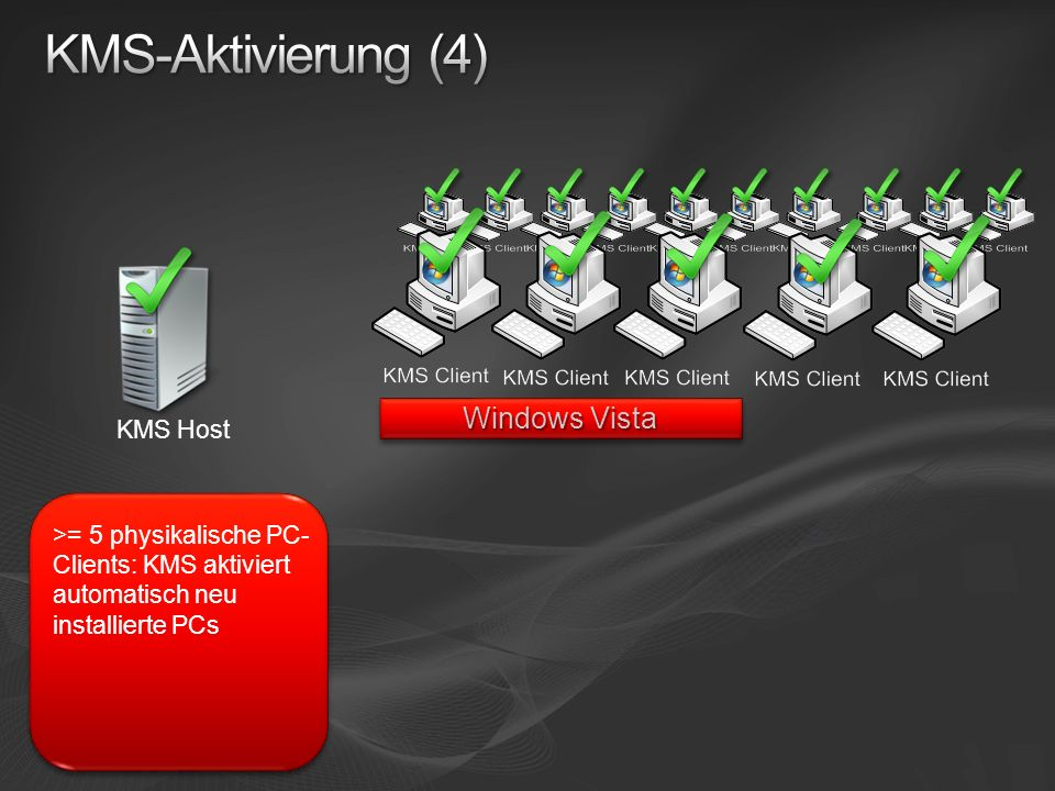 KMS Host >= 5 physikalische PC- Clients: KMS aktiviert automatisch neu installierte PCs Windows Vista