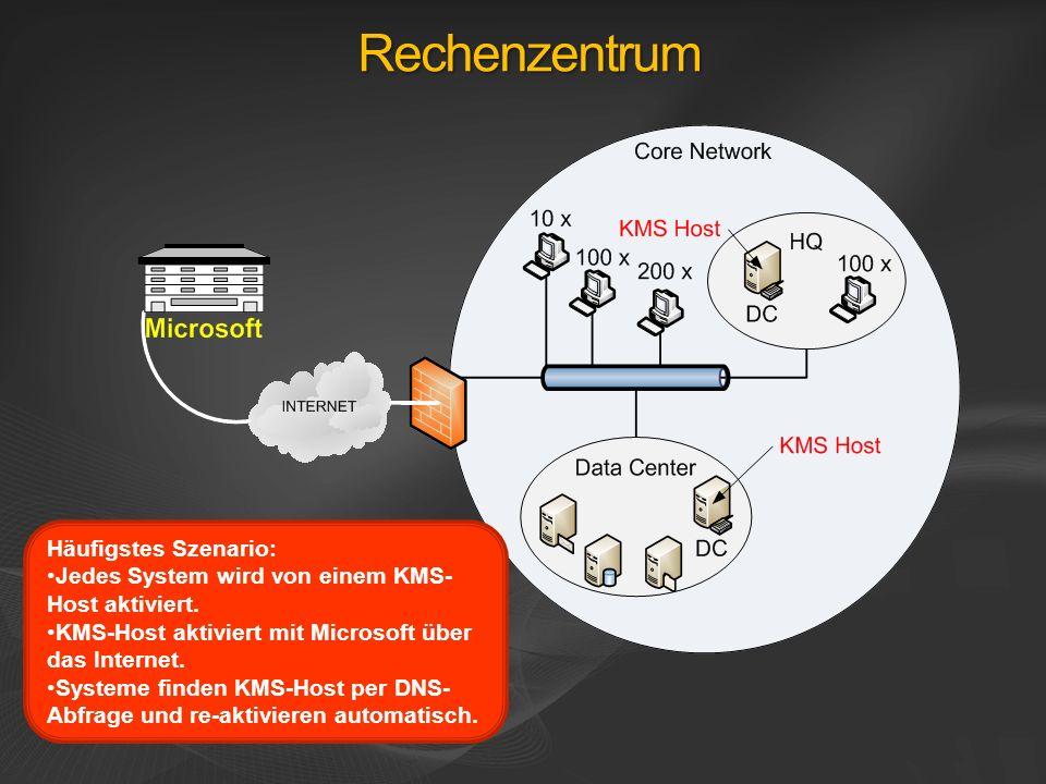 Häufigstes Szenario: Jedes System wird von einem KMS- Host aktiviert. KMS-Host aktiviert mit Microsoft über das Internet. Systeme finden KMS-Host per