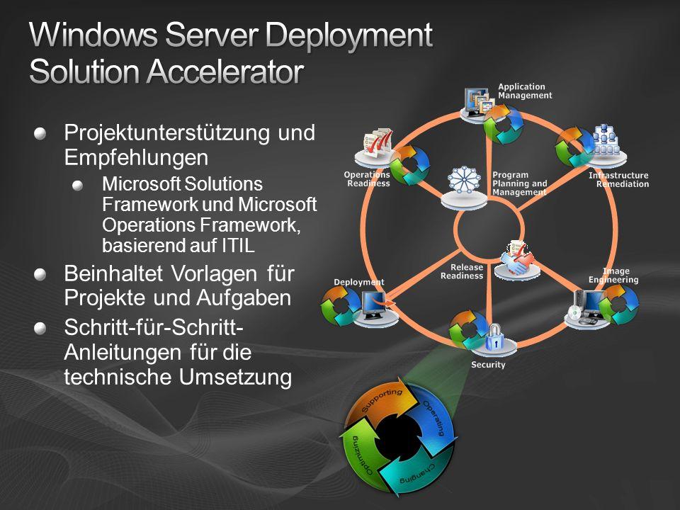 Projektunterstützung und Empfehlungen Microsoft Solutions Framework und Microsoft Operations Framework, basierend auf ITIL Beinhaltet Vorlagen für Pro