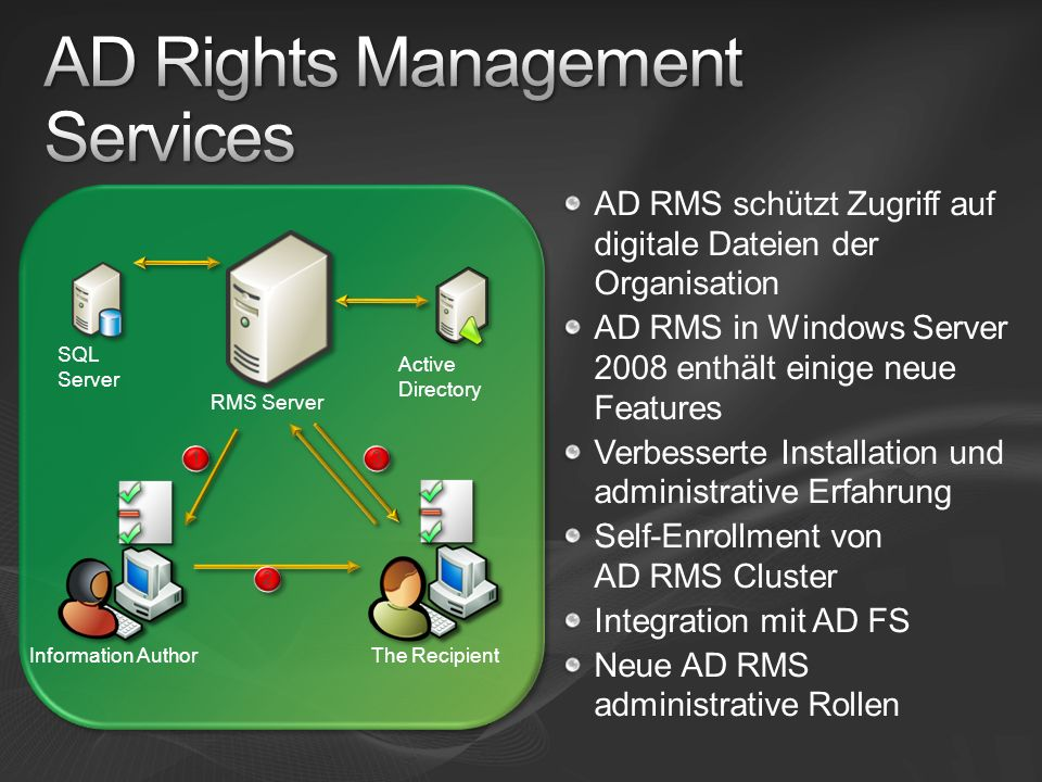 Information AuthorThe Recipient RMS Server SQL Server Active Directory AD RMS schützt Zugriff auf digitale Dateien der Organisation AD RMS in Windows
