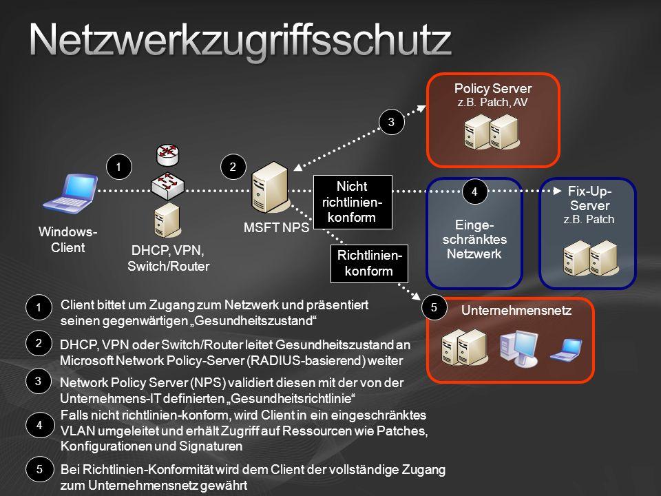 3 3 Prüfen des Netzwerk- zugriffs (Computer) Lokale Policy 1 1 4 4 2 2 User versucht auf Ablage zuzugreifen.