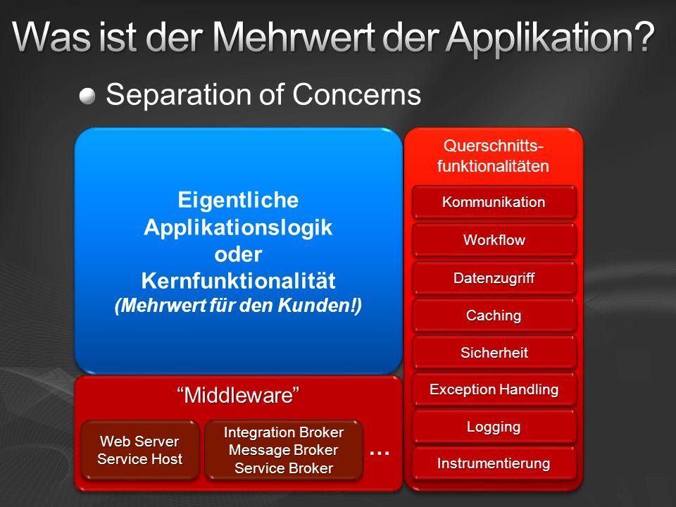 Separation of Concerns Eigentliche Applikationslogik oder Kernfunktionalität (Mehrwert für den Kunden!) Eigentliche Applikationslogik oder Kernfunktio