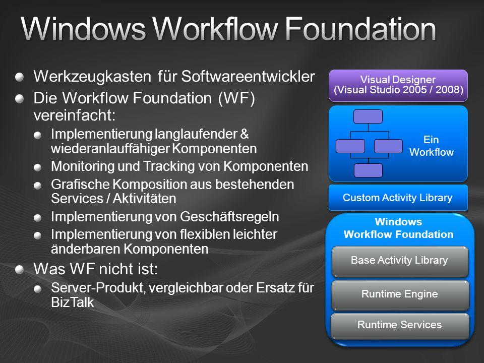 Werkzeugkasten für Softwareentwickler Die Workflow Foundation (WF) vereinfacht: Implementierung langlaufender & wiederanlauffähiger Komponenten Monitoring und Tracking von Komponenten Grafische Komposition aus bestehenden Services / Aktivitäten Implementierung von Geschäftsregeln Implementierung von flexiblen leichter änderbaren Komponenten Was WF nicht ist: Server-Produkt, vergleichbar oder Ersatz für BizTalk Windows Workflow Foundation Runtime Engine Runtime Services Base Activity Library Custom Activity Library Visual Designer (Visual Studio 2005 / 2008) Visual Designer (Visual Studio 2005 / 2008) Ein Workflow