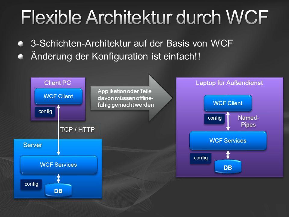 3-Schichten-Architektur auf der Basis von WCF Änderung der Konfiguration ist einfach!! Client PC WCF Client config WCF Services config DB Server TCP /
