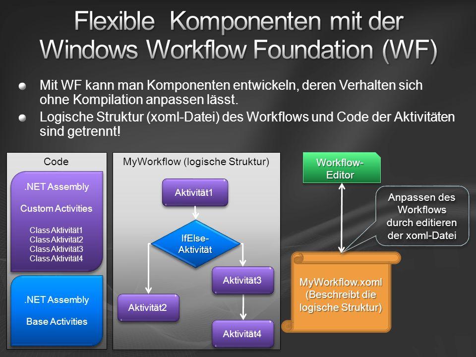 Mit WF kann man Komponenten entwickeln, deren Verhalten sich ohne Kompilation anpassen lässt. Logische Struktur (xoml-Datei) des Workflows und Code de