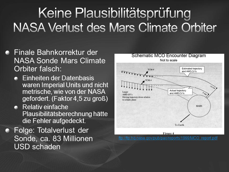 Finale Bahnkorrektur der NASA Sonde Mars Climate Orbiter falsch: Einheiten der Datenbasis waren Imperial Units und nicht metrische, wie von der NASA gefordert.