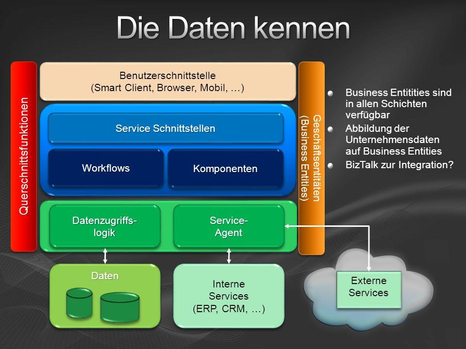 Business Entitities sind in allen Schichten verfügbar Abbildung der Unternehmensdaten auf Business Entities BizTalk zur Integration.