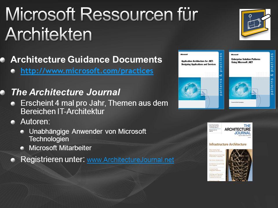 Architecture Guidance Documents http://www.microsoft.com/practices The Architecture Journal Erscheint 4 mal pro Jahr, Themen aus dem Bereichen IT-Arch
