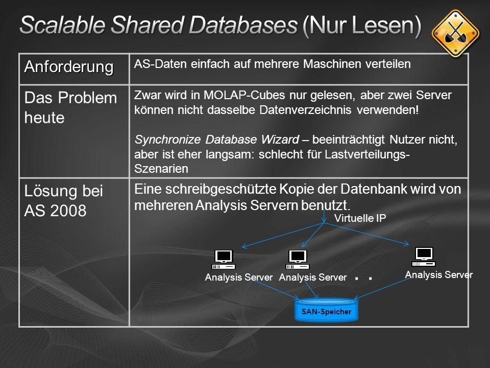 Anforderung AS-Daten einfach auf mehrere Maschinen verteilen Das Problem heute Zwar wird in MOLAP-Cubes nur gelesen, aber zwei Server können nicht dasselbe Datenverzeichnis verwenden.