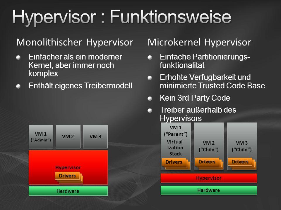 Monolithischer Hypervisor Einfacher als ein moderner Kernel, aber immer noch komplex Enthält eigenes Treibermodell Microkernel Hypervisor Einfache Partitionierungs- funktionalität Erhöhte Verfügbarkeit und minimierte Trusted Code Base Kein 3rd Party Code Treiber außerhalb des Hypervisors VM 1 (Admin) VM 1 (Admin) VM 3 Hardware Hypervisor VM 2 (Child) VM 2 (Child) VM 3 (Child) VM 3 (Child) Virtual- ization Stack VM 1 (Parent) DriversDrivers Hypervisor VM 2 Hardware DriversDrivers DriversDrivers DriversDrivers DriversDrivers DriversDrivers DriversDrivers DriversDrivers DriversDrivers DriversDrivers DriversDrivers DriversDrivers