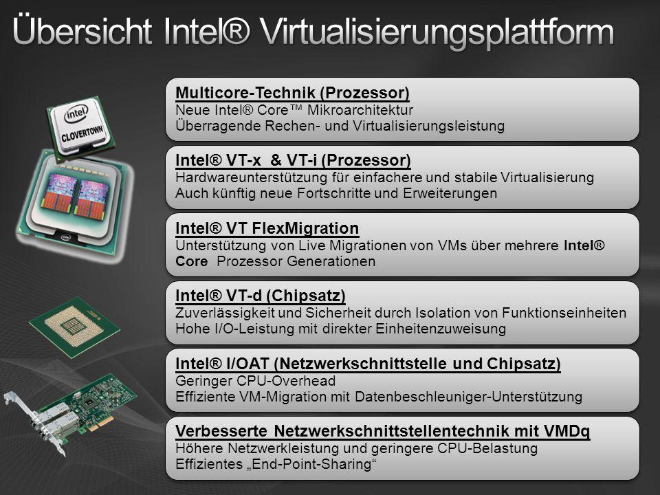 Intel® VT-d (Chipsatz) Zuverlässigkeit und Sicherheit durch Isolation von Funktionseinheiten Hohe I/O-Leistung mit direkter Einheitenzuweisung Intel® VT-d (Chipsatz) Zuverlässigkeit und Sicherheit durch Isolation von Funktionseinheiten Hohe I/O-Leistung mit direkter Einheitenzuweisung Intel® I/OAT (Netzwerkschnittstelle und Chipsatz) Geringer CPU-Overhead Effiziente VM-Migration mit Datenbeschleuniger-Unterstützung Intel® I/OAT (Netzwerkschnittstelle und Chipsatz) Geringer CPU-Overhead Effiziente VM-Migration mit Datenbeschleuniger-Unterstützung Verbesserte Netzwerkschnittstellentechnik mit VMDq Höhere Netzwerkleistung und geringere CPU-Belastung Effizientes End-Point-Sharing Verbesserte Netzwerkschnittstellentechnik mit VMDq Höhere Netzwerkleistung und geringere CPU-Belastung Effizientes End-Point-Sharing Intel® VT-x & VT-i (Prozessor) Hardwareunterstützung für einfachere und stabile Virtualisierung Auch künftig neue Fortschritte und Erweiterungen Intel® VT-x & VT-i (Prozessor) Hardwareunterstützung für einfachere und stabile Virtualisierung Auch künftig neue Fortschritte und Erweiterungen Multicore-Technik (Prozessor) Neue Intel® Core Mikroarchitektur Überragende Rechen- und Virtualisierungsleistung Multicore-Technik (Prozessor) Neue Intel® Core Mikroarchitektur Überragende Rechen- und Virtualisierungsleistung Intel® VT FlexMigration Unterstützung von Live Migrationen von VMs über mehrere Intel® Core Prozessor Generationen Intel® VT FlexMigration Unterstützung von Live Migrationen von VMs über mehrere Intel® Core Prozessor Generationen