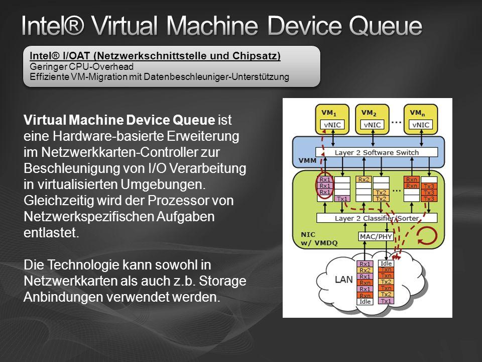 Virtual Machine Device Queue ist eine Hardware-basierte Erweiterung im Netzwerkkarten-Controller zur Beschleunigung von I/O Verarbeitung in virtualisierten Umgebungen.