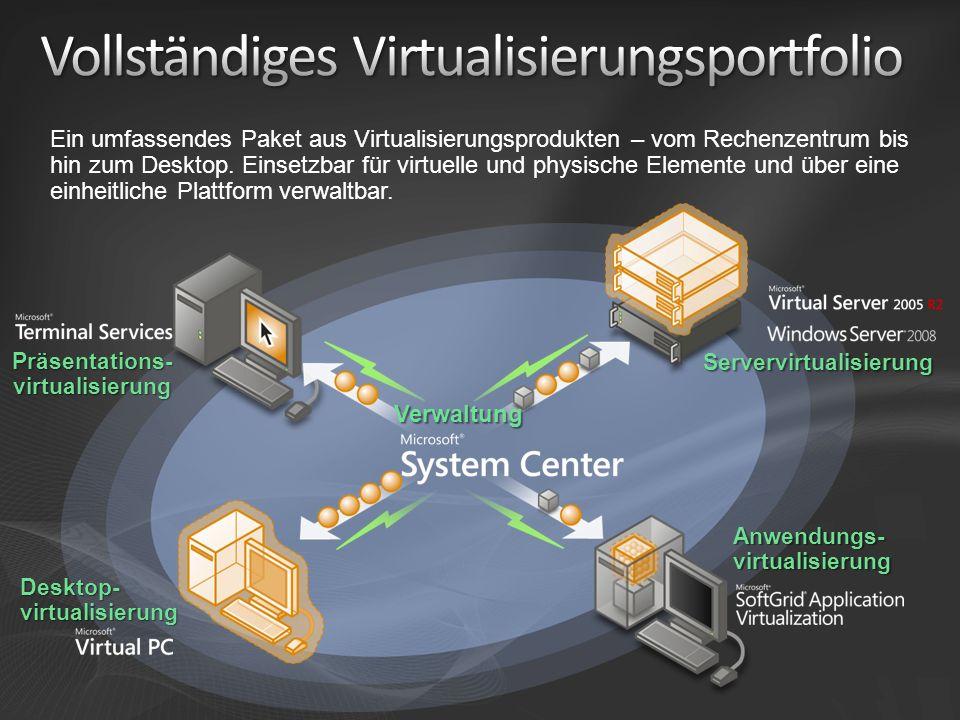 Servervirtualisierung Anwendungs- virtualisierung Desktop- virtualisierung Präsentations- virtualisierung Verwaltung Ein umfassendes Paket aus Virtualisierungsprodukten – vom Rechenzentrum bis hin zum Desktop.