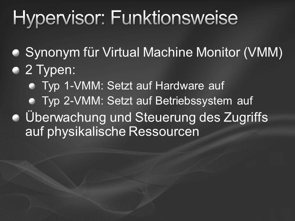 Synonym für Virtual Machine Monitor (VMM) 2 Typen: Typ 1-VMM: Setzt auf Hardware auf Typ 2-VMM: Setzt auf Betriebssystem auf Überwachung und Steuerung des Zugriffs auf physikalische Ressourcen