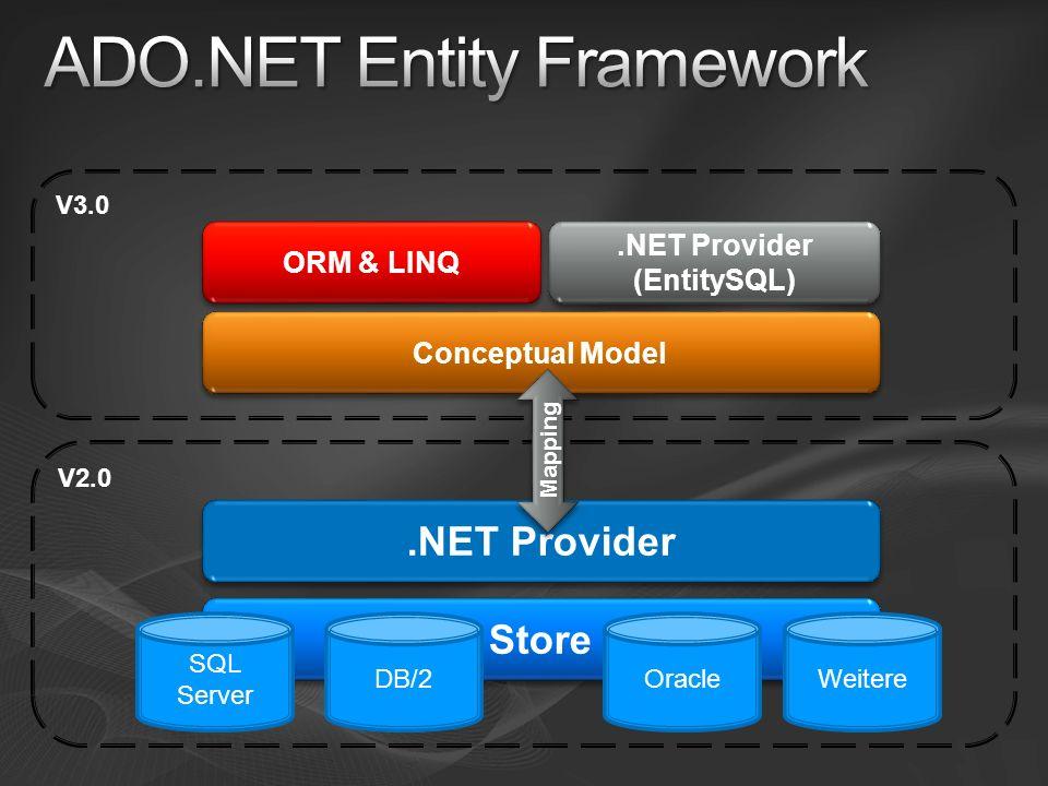 Stored procedures Kontrolle Sicherheit Performance? LINQ to Entities kann Stored Procedures nutzen