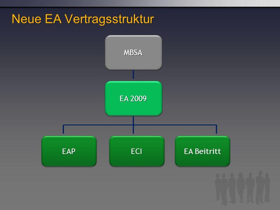 MBSAMBSA EA 2009 EAPEAPECIECI EA Beitritt