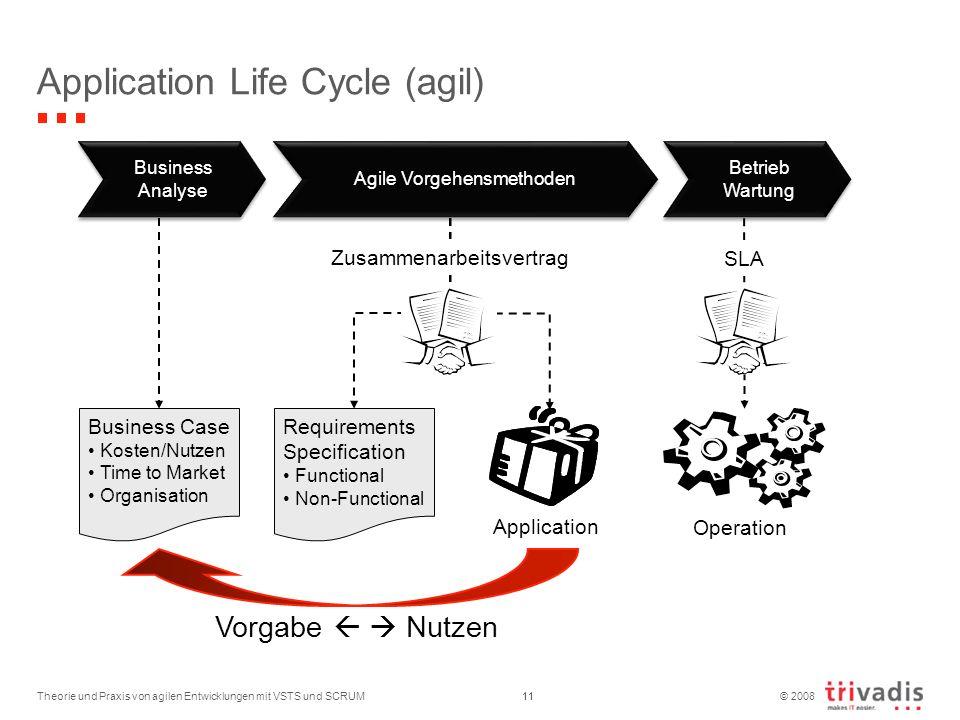 © 2008 Theorie und Praxis von agilen Entwicklungen mit VSTS und SCRUM11 Application Life Cycle (agil) Business Analyse Business Analyse Agile Vorgehen
