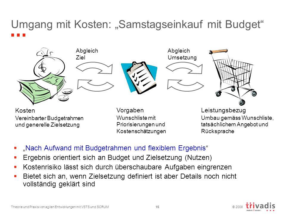 © 2008 15 Umgang mit Kosten: Samstagseinkauf mit Budget Vorgaben Wunschliste mit Priorisierungen und Kostenschätzungen Kosten Vereinbarter Budgetrahme