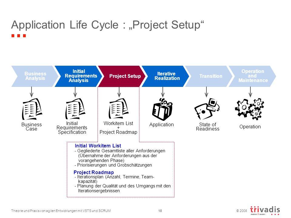 © 2008 Theorie und Praxis von agilen Entwicklungen mit VSTS und SCRUM18 Application Life Cycle : Project Setup Initial Workitem List - Gegliederte Ges