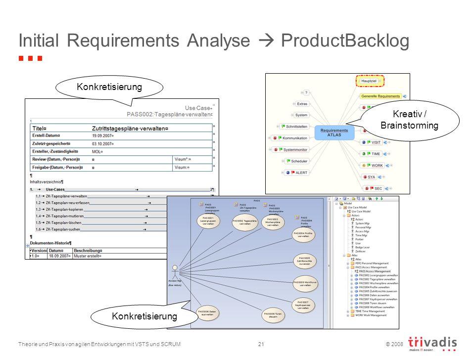 © 2008 Theorie und Praxis von agilen Entwicklungen mit VSTS und SCRUM21 Initial Requirements Analyse ProductBacklog Kreativ / Brainstorming Konkretisi