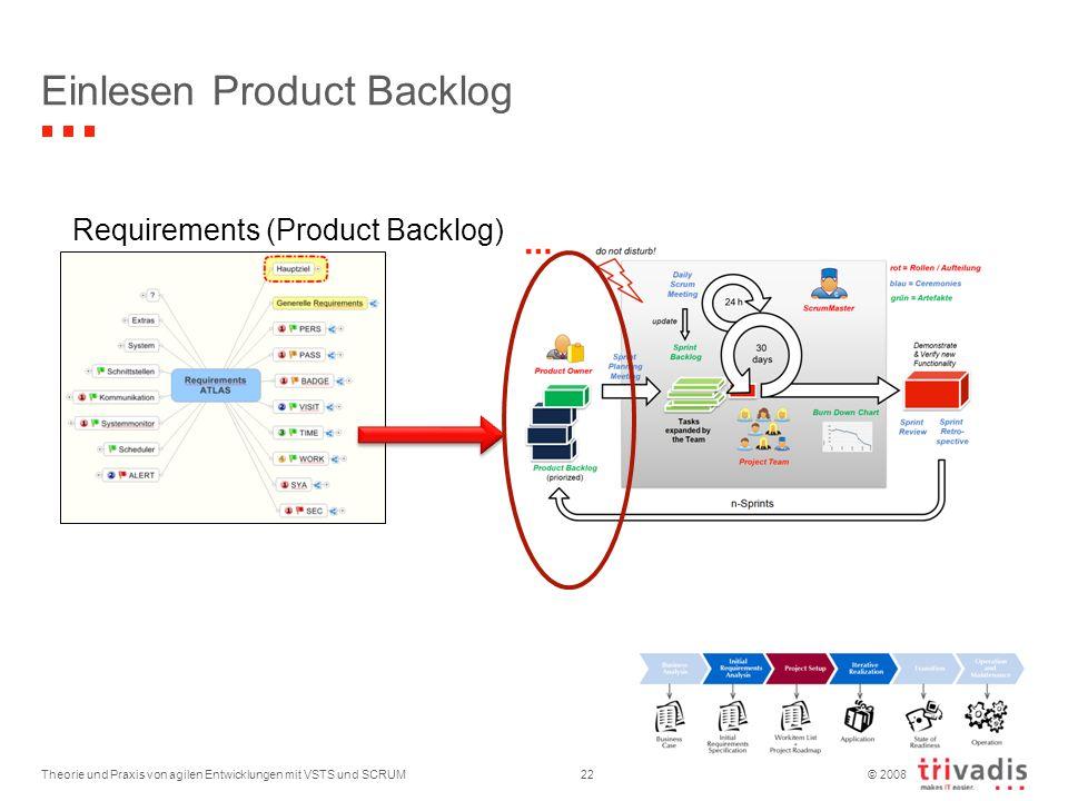 © 2008 Einlesen Product Backlog Theorie und Praxis von agilen Entwicklungen mit VSTS und SCRUM22 Requirements (Product Backlog)