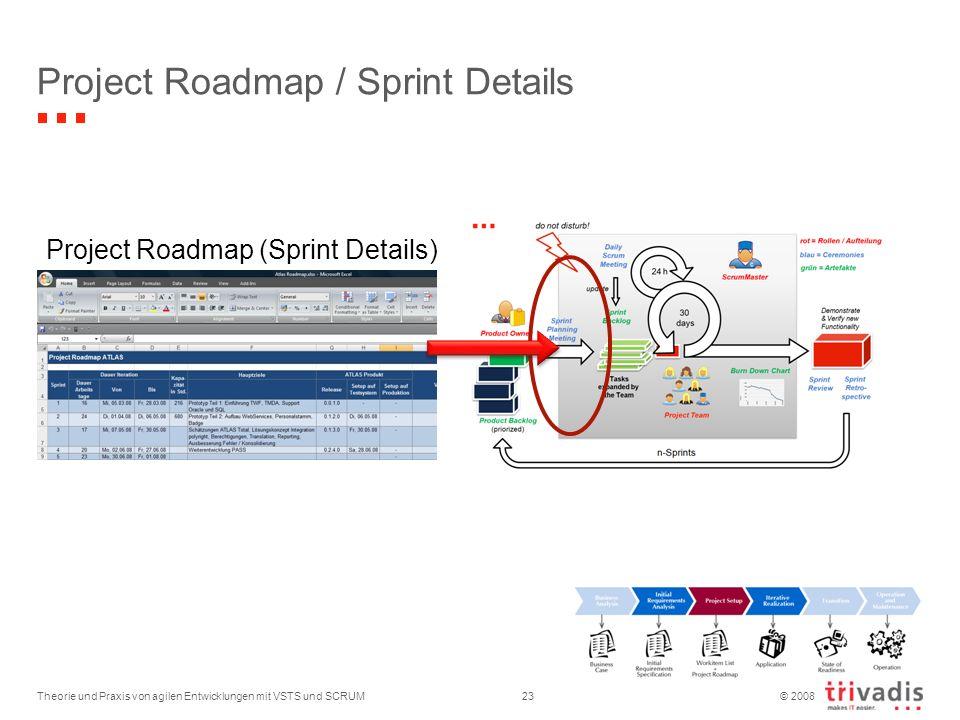 © 2008 Theorie und Praxis von agilen Entwicklungen mit VSTS und SCRUM23 Project Roadmap / Sprint Details Project Roadmap (Sprint Details)