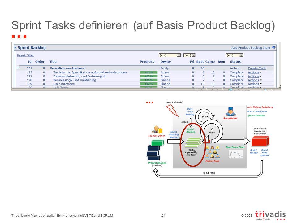 © 2008 Sprint Tasks definieren (auf Basis Product Backlog) Theorie und Praxis von agilen Entwicklungen mit VSTS und SCRUM24