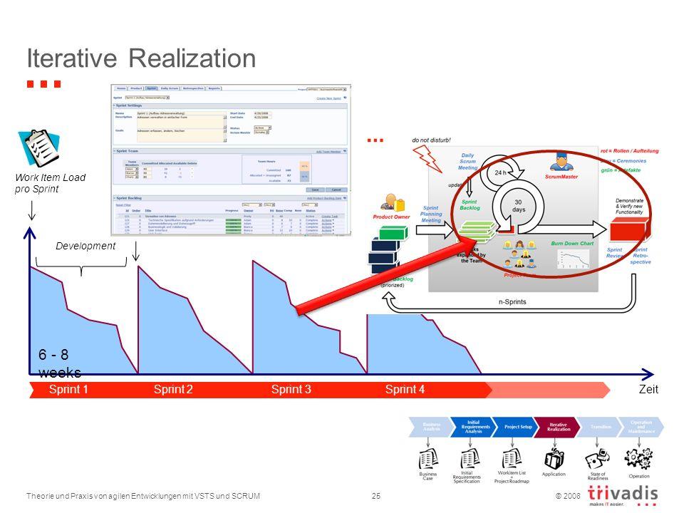© 2008 Iterative Realization Theorie und Praxis von agilen Entwicklungen mit VSTS und SCRUM25 Work Item Load pro Sprint Zeit Sprint 1Sprint 2 Sprint 4