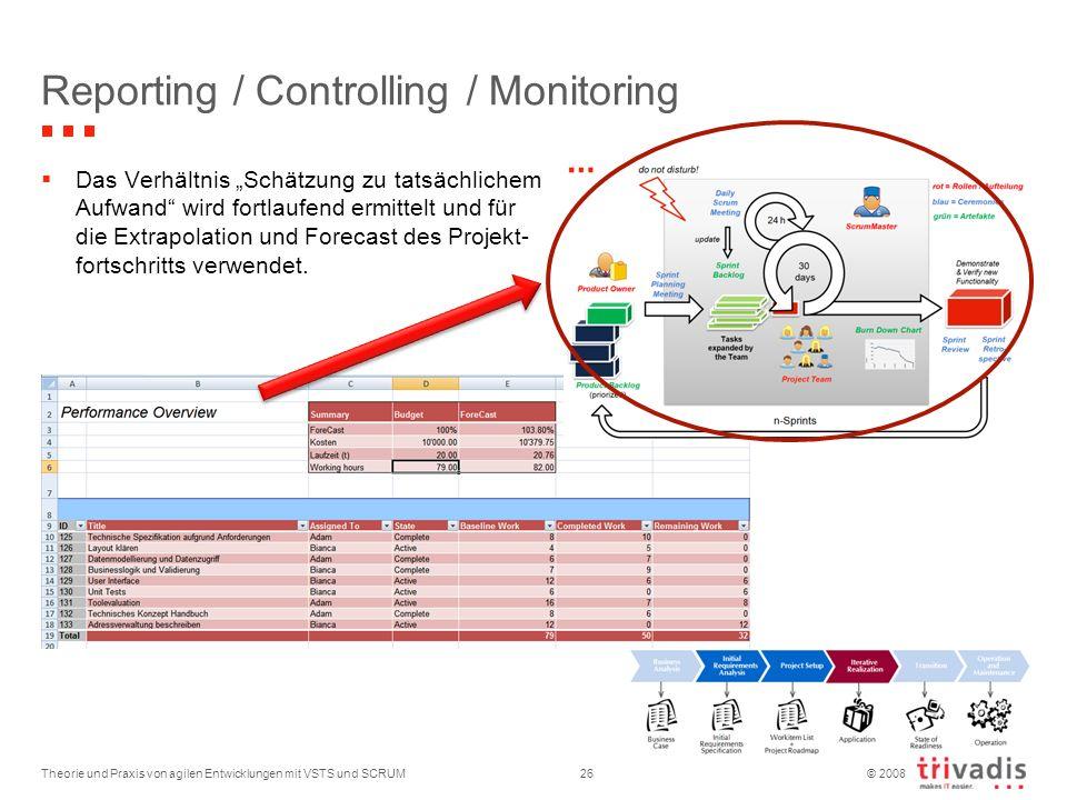 © 2008 Reporting / Controlling / Monitoring Das Verhältnis Schätzung zu tatsächlichem Aufwand wird fortlaufend ermittelt und für die Extrapolation und