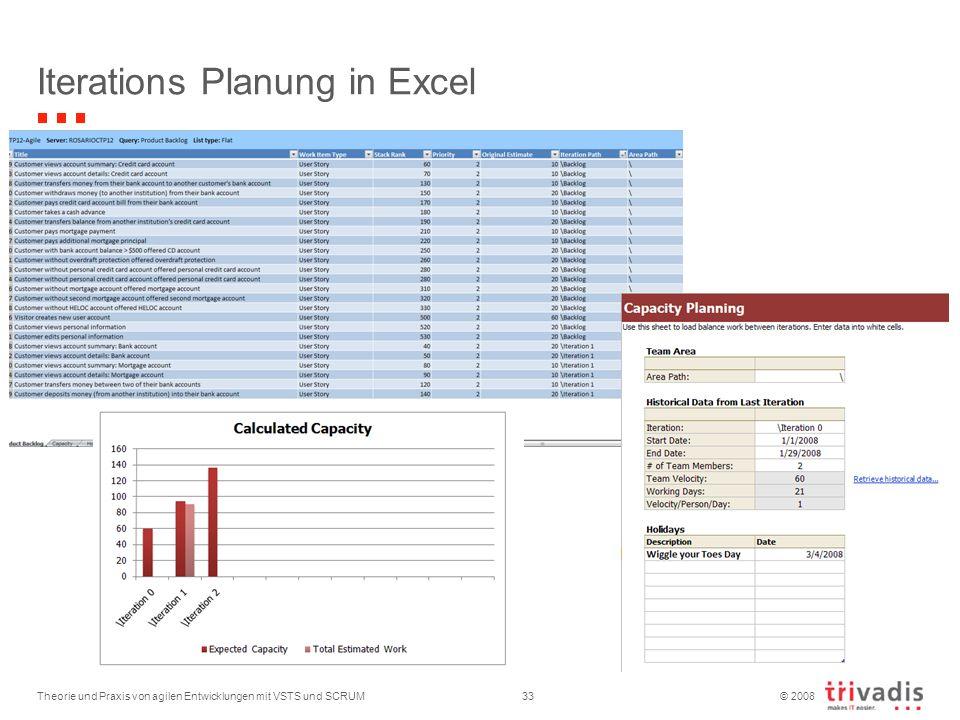 © 2008 Iterations Planung in Excel Theorie und Praxis von agilen Entwicklungen mit VSTS und SCRUM33