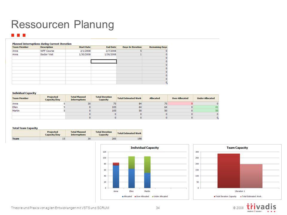 © 2008 Ressourcen Planung Theorie und Praxis von agilen Entwicklungen mit VSTS und SCRUM34