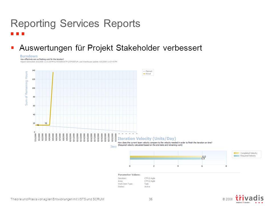 © 2008 Reporting Services Reports Theorie und Praxis von agilen Entwicklungen mit VSTS und SCRUM35 Auswertungen für Projekt Stakeholder verbessert