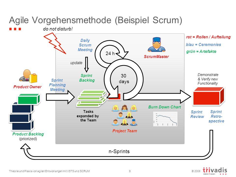 © 2008 Theorie und Praxis von agilen Entwicklungen mit VSTS und SCRUM9 Agile Vorgehensmethode (Beispiel Scrum) Product Backlog (priorized) Tasks expan