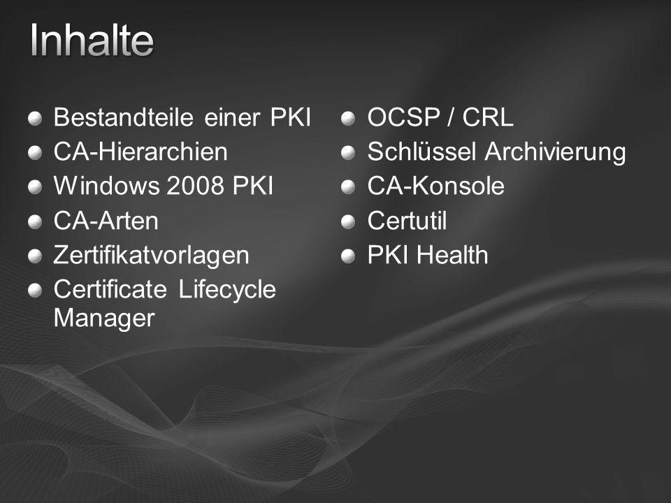 Bestandteile einer PKI CA-Hierarchien Windows 2008 PKI CA-Arten Zertifikatvorlagen Certificate Lifecycle Manager OCSP / CRL Schlüssel Archivierung CA-