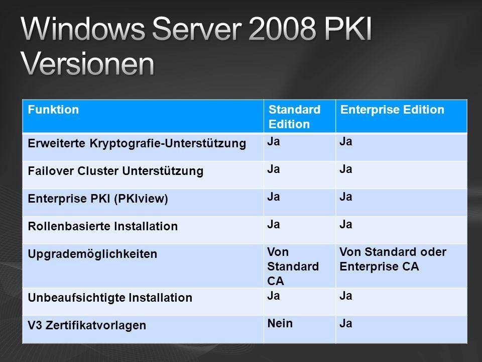 FunktionStandard Edition Enterprise Edition Erweiterte Kryptografie-Unterstützung Ja Failover Cluster Unterstützung Ja Enterprise PKI (PKIview) Ja Rol