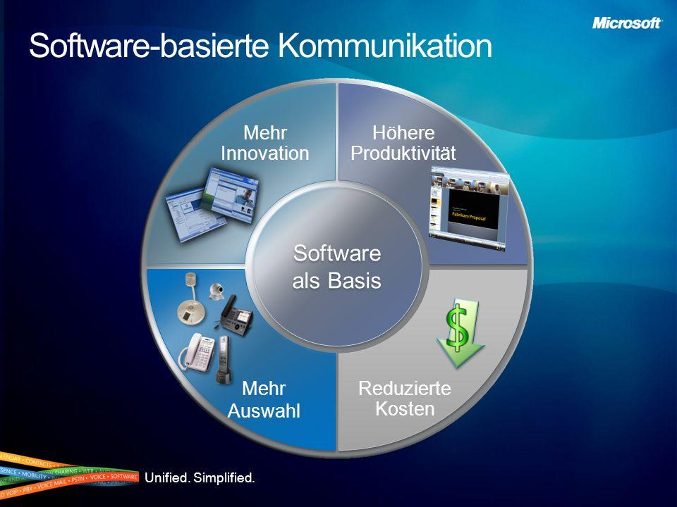 Unified.Simplified. SIP/PSTN Gateways Basic Media Gateway Standalone Appliance Unterst.