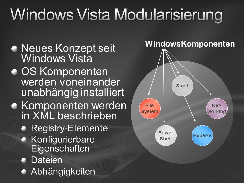 Neues Konzept seit Windows Vista OS Komponenten werden voneinander unabhängig installiert Komponenten werden in XML beschrieben Registry-Elemente Konf